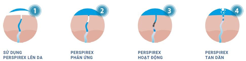 lăn khử mùi Perspirex có tốt không?